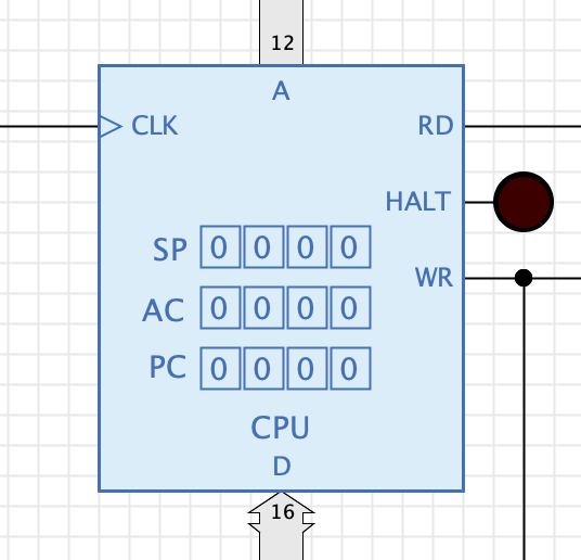 cpu with controls